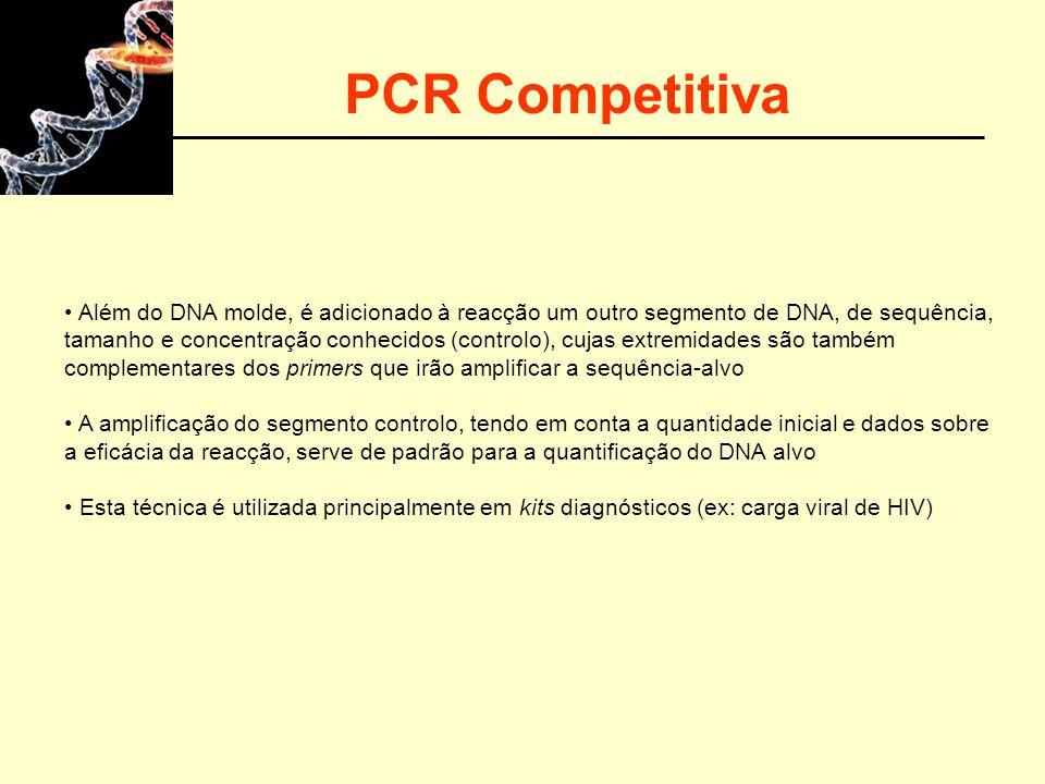 PCR Competitiva