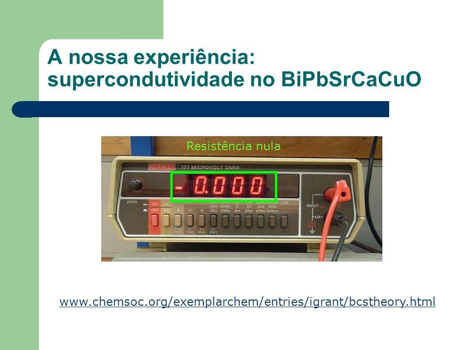 A nossa experiência: supercondutividade no BiPbSrCaCuO