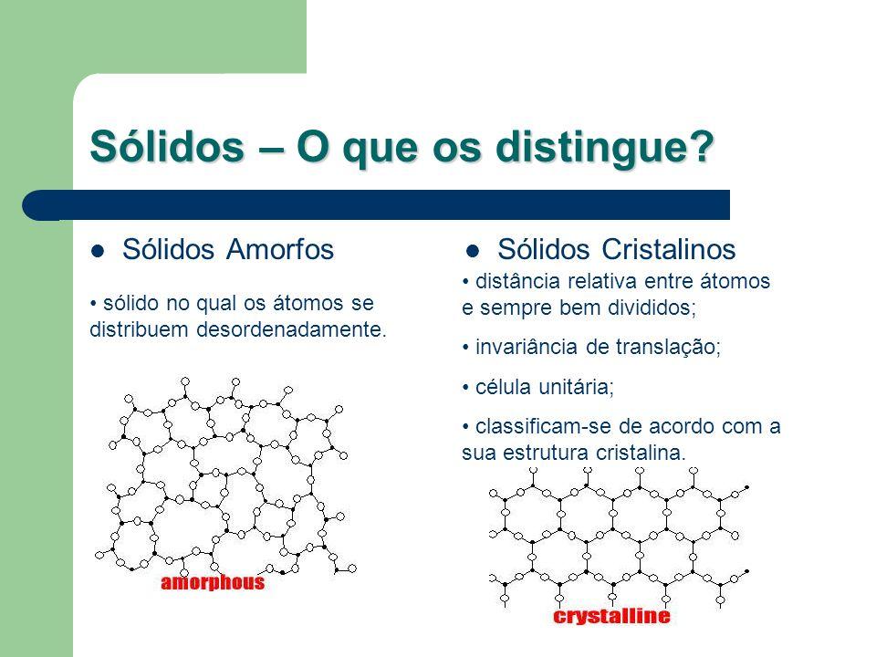 Sólidos – O que os distingue