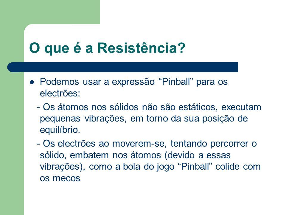 O que é a Resistência Podemos usar a expressão Pinball para os electrões: