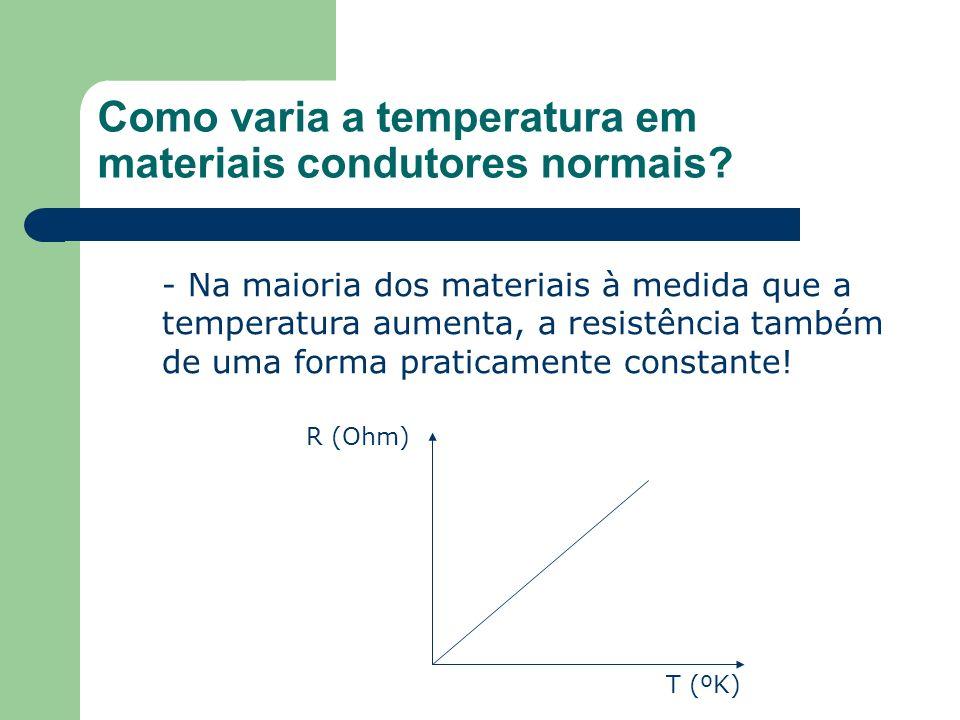 Como varia a temperatura em materiais condutores normais