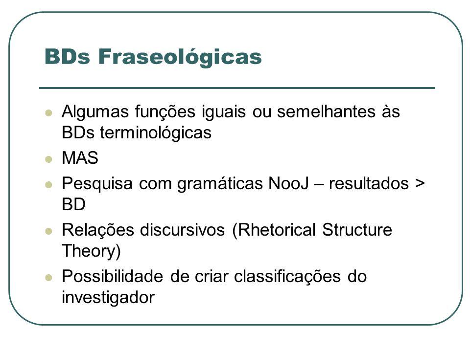 BDs Fraseológicas Algumas funções iguais ou semelhantes às BDs terminológicas. MAS. Pesquisa com gramáticas NooJ – resultados > BD.