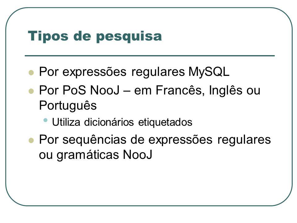 Tipos de pesquisa Por expressões regulares MySQL