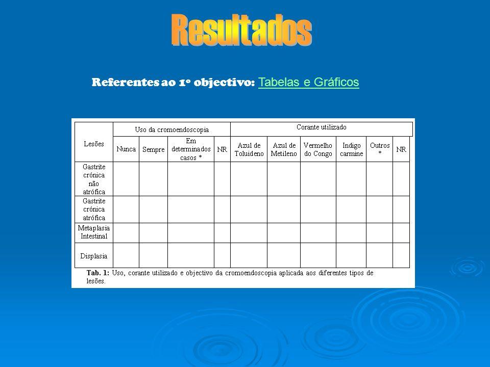 Resultados Referentes ao 1º objectivo: Tabelas e Gráficos
