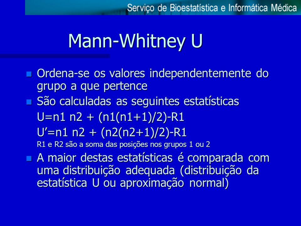 Mann-Whitney U Ordena-se os valores independentemente do grupo a que pertence. São calculadas as seguintes estatísticas.