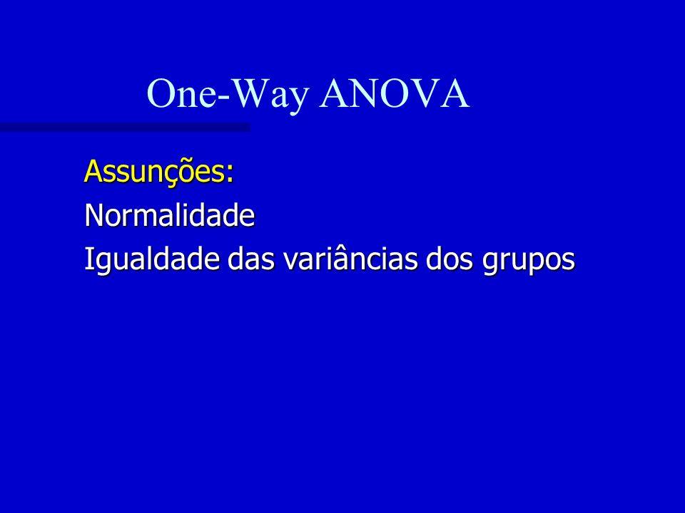 One-Way ANOVA Assunções: Normalidade