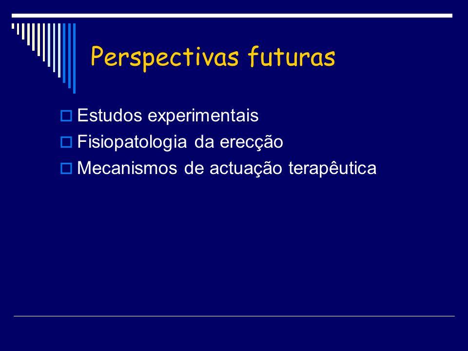 Perspectivas futuras Estudos experimentais Fisiopatologia da erecção