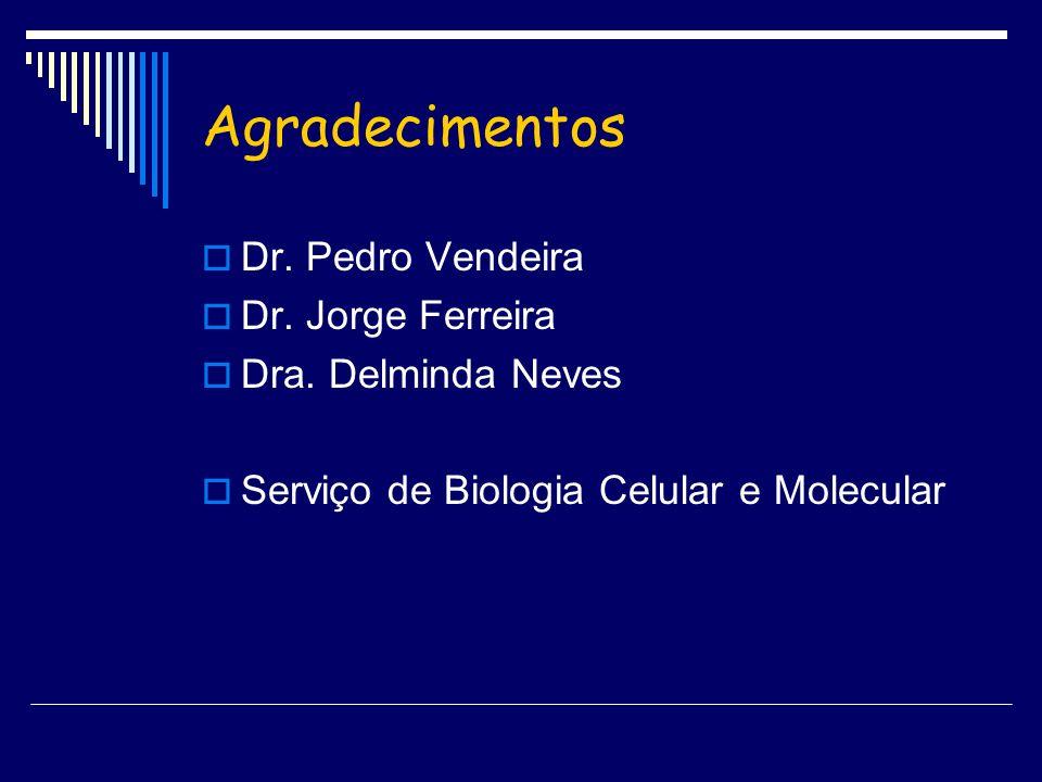 Agradecimentos Dr. Pedro Vendeira Dr. Jorge Ferreira