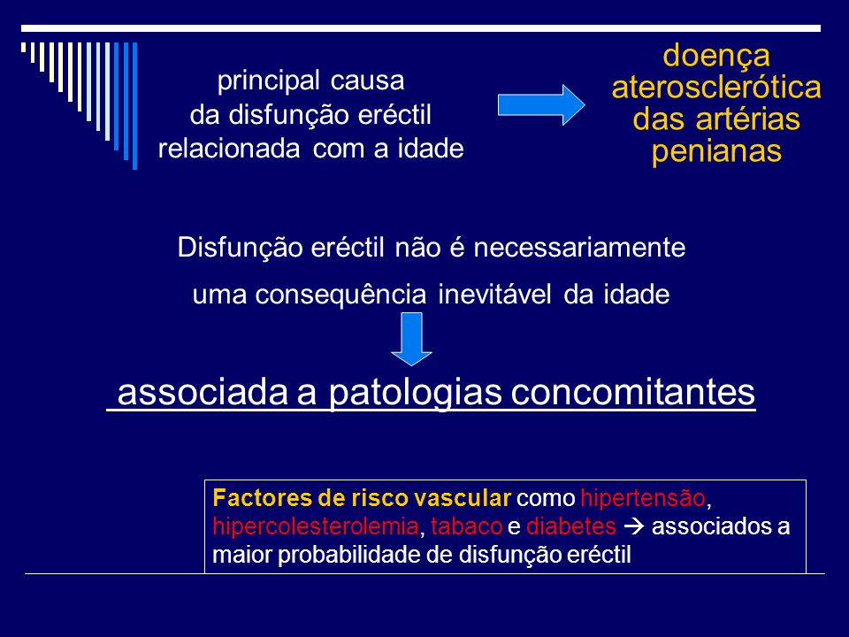 associada a patologias concomitantes
