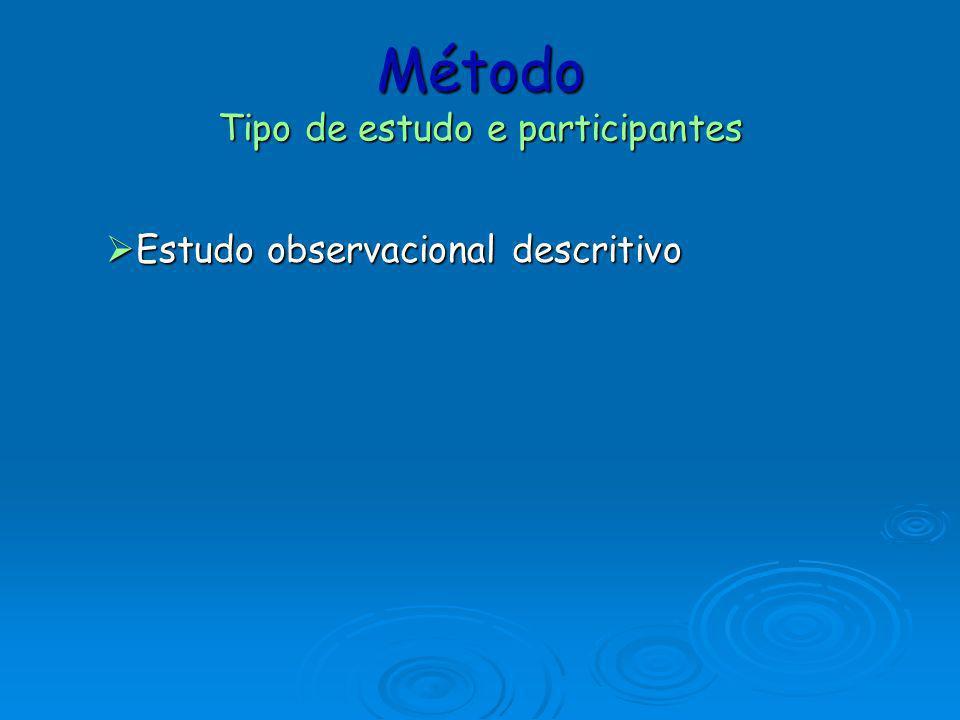 Método Tipo de estudo e participantes
