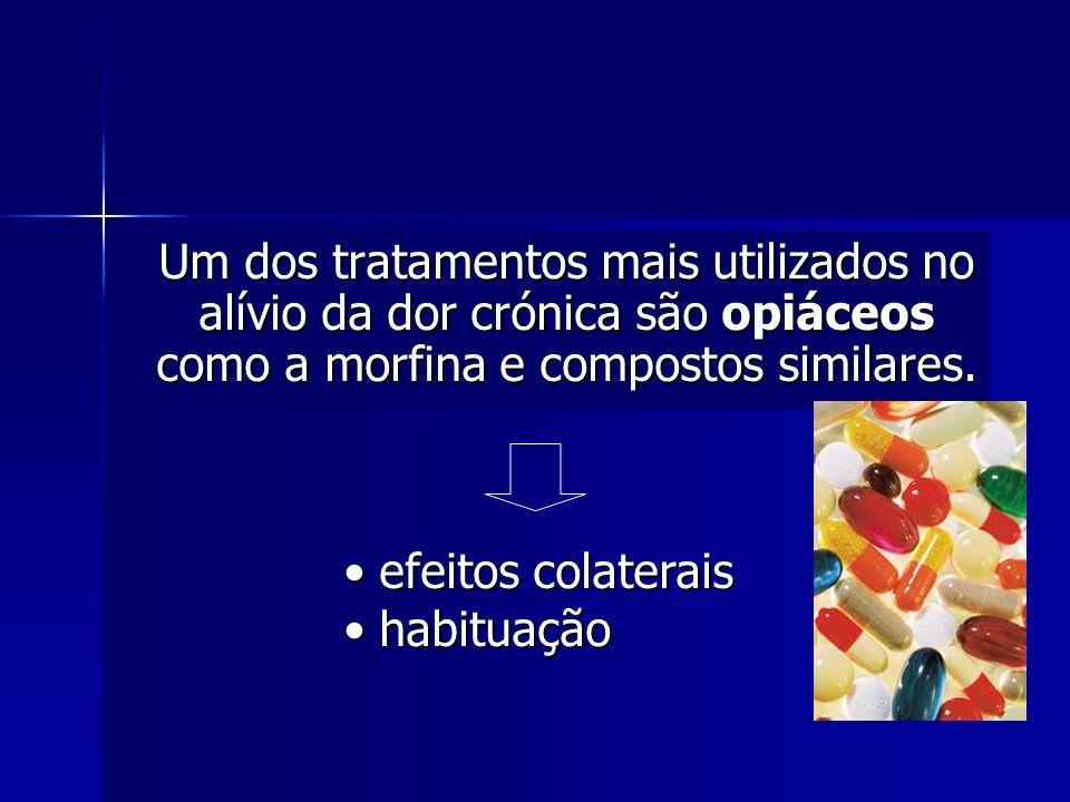 Um dos tratamentos mais utilizados no alívio da dor crónica são opiáceos como a morfina e compostos similares.