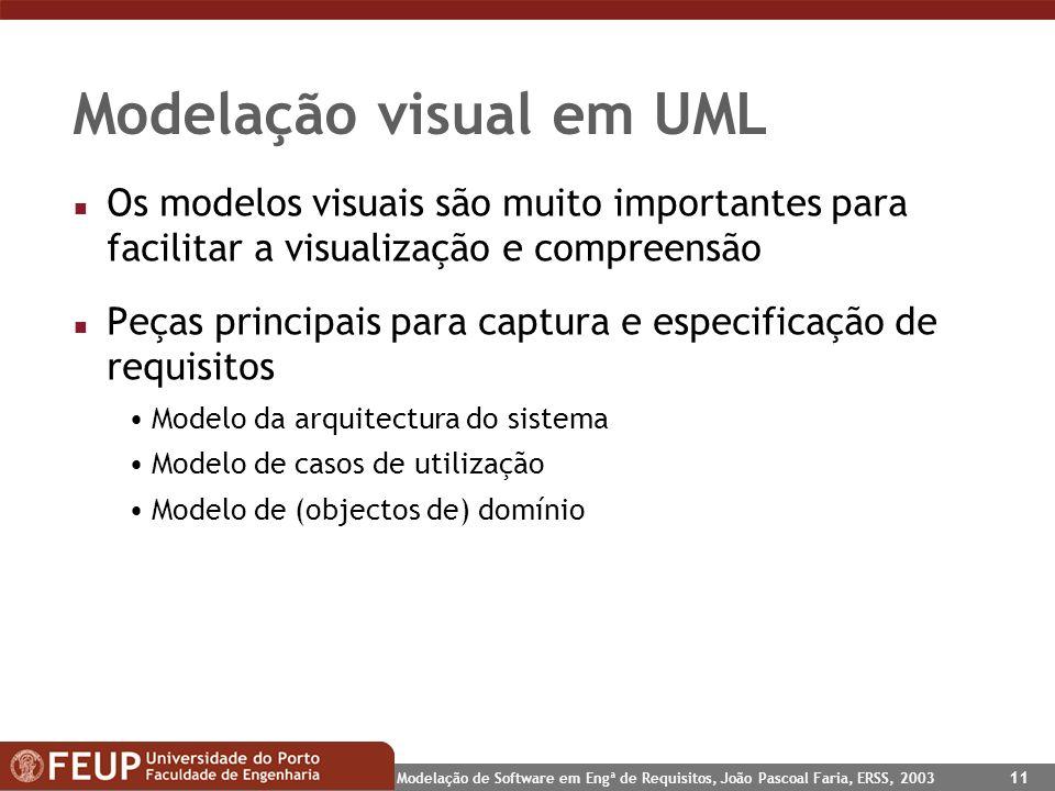 Modelação visual em UML