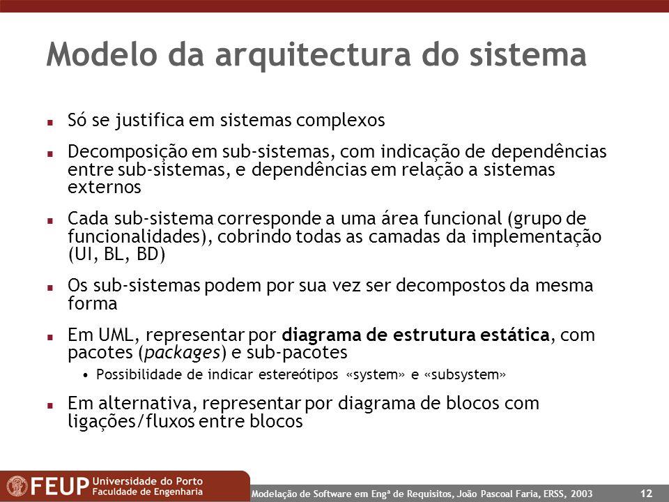 Modelo da arquitectura do sistema