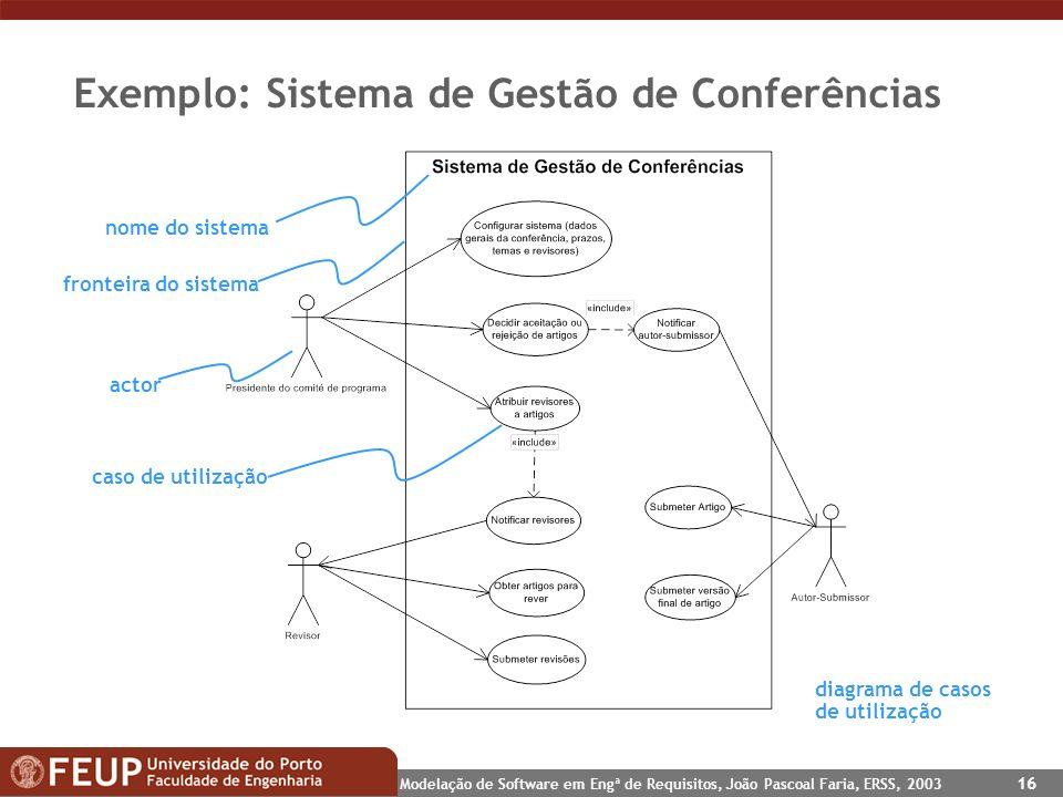 Exemplo: Sistema de Gestão de Conferências