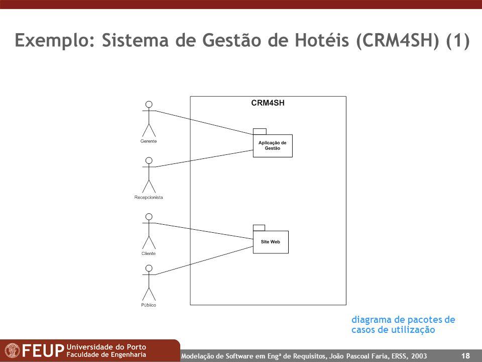 Exemplo: Sistema de Gestão de Hotéis (CRM4SH) (1)