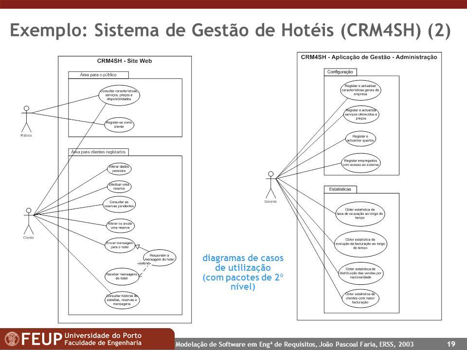 Exemplo: Sistema de Gestão de Hotéis (CRM4SH) (2)