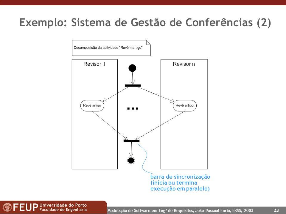 Exemplo: Sistema de Gestão de Conferências (2)