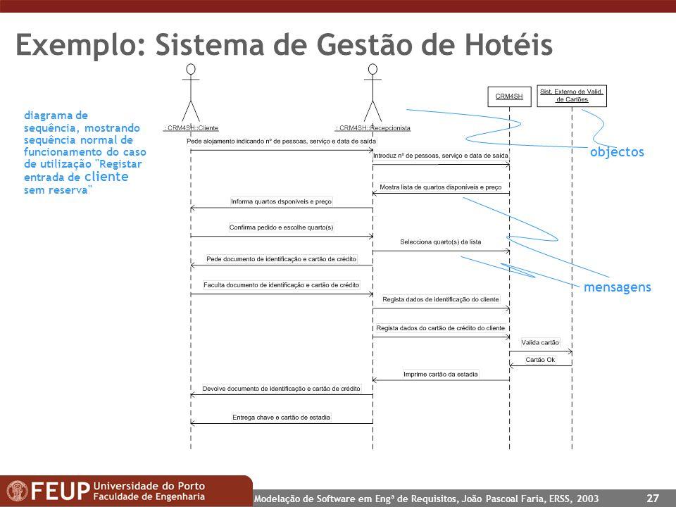 Exemplo: Sistema de Gestão de Hotéis