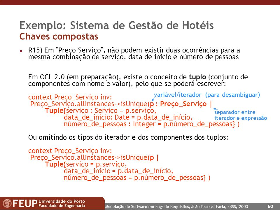 Exemplo: Sistema de Gestão de Hotéis Chaves compostas