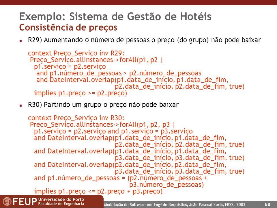 Exemplo: Sistema de Gestão de Hotéis Consistência de preços