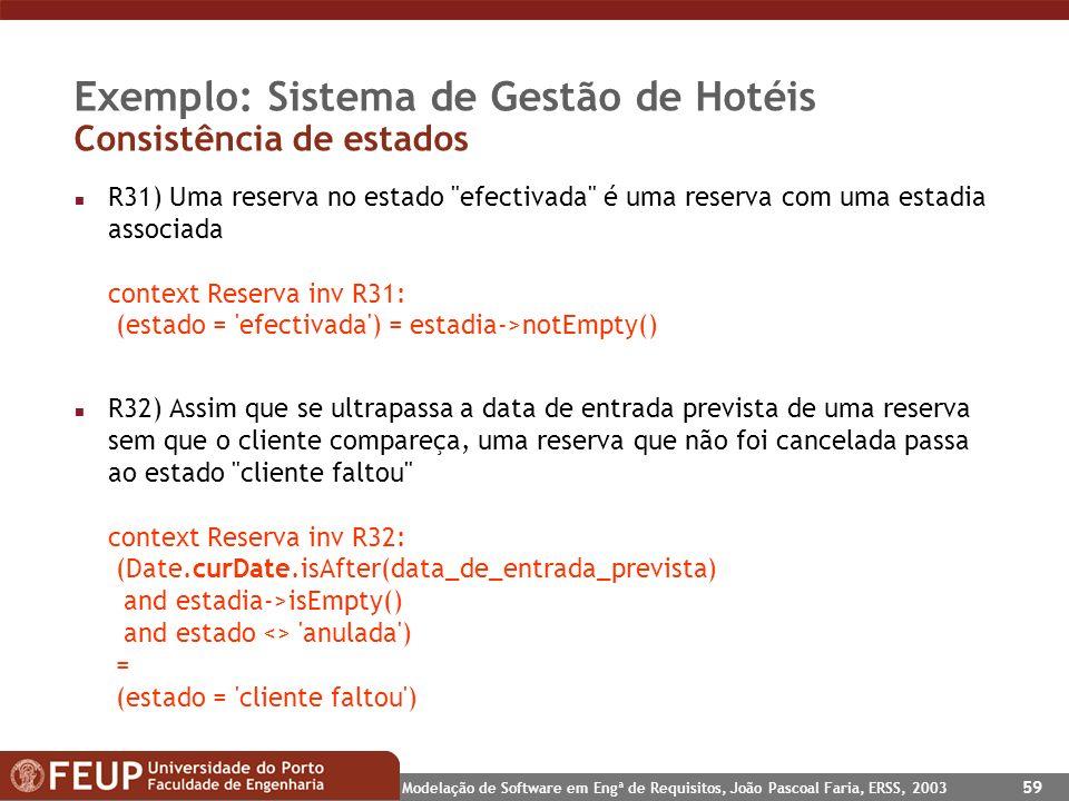 Exemplo: Sistema de Gestão de Hotéis Consistência de estados