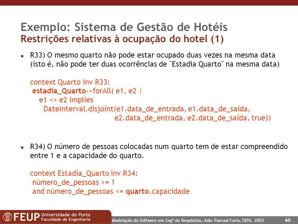 Exemplo: Sistema de Gestão de Hotéis Restrições relativas à ocupação do hotel (1)