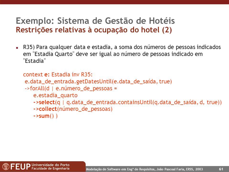 Exemplo: Sistema de Gestão de Hotéis Restrições relativas à ocupação do hotel (2)