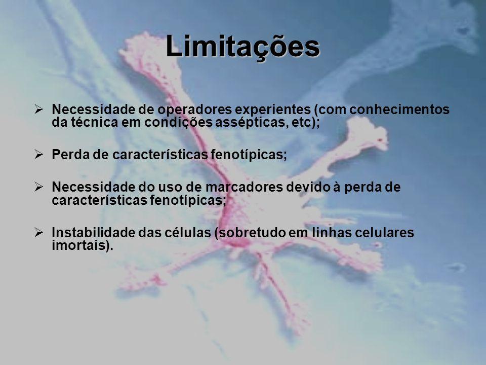 Limitações Necessidade de operadores experientes (com conhecimentos da técnica em condições assépticas, etc);