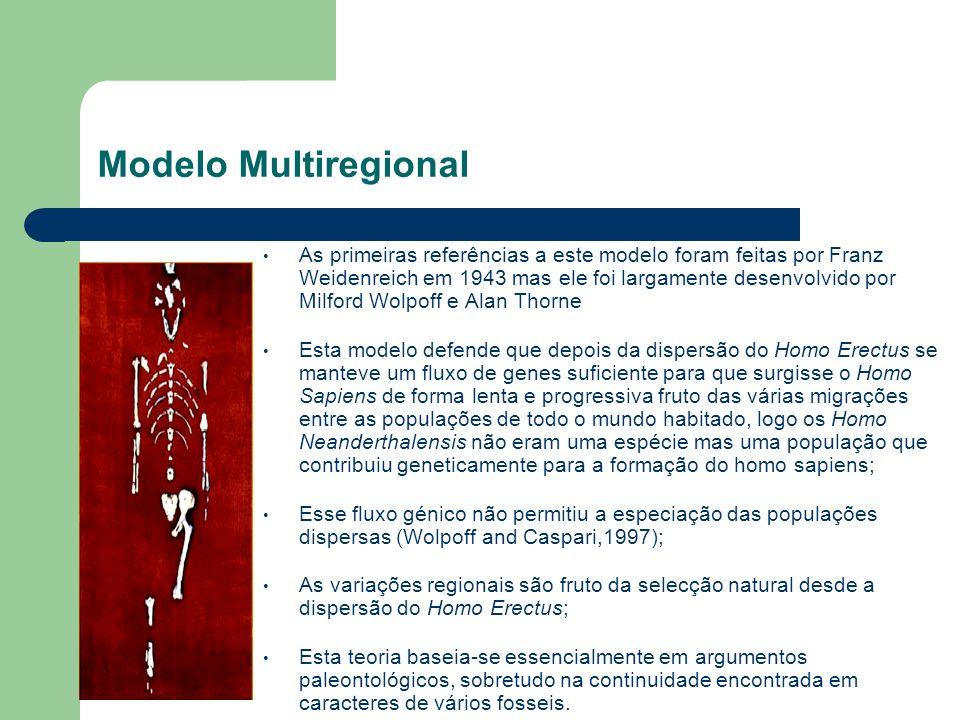 Modelo Multiregional