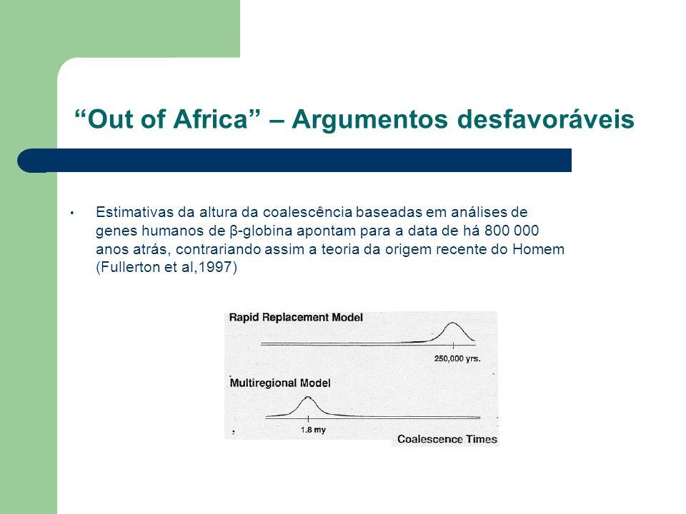Out of Africa – Argumentos desfavoráveis