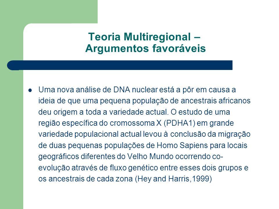 Teoria Multiregional – Argumentos favoráveis