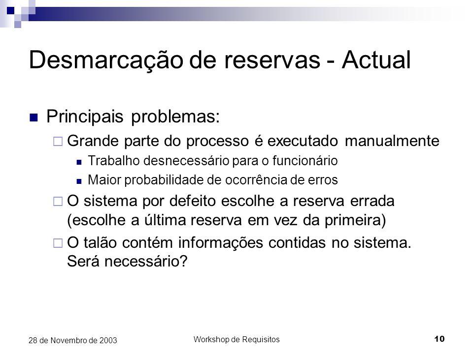 Desmarcação de reservas - Actual
