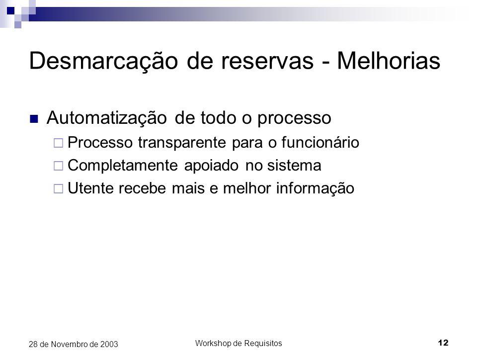 Desmarcação de reservas - Melhorias