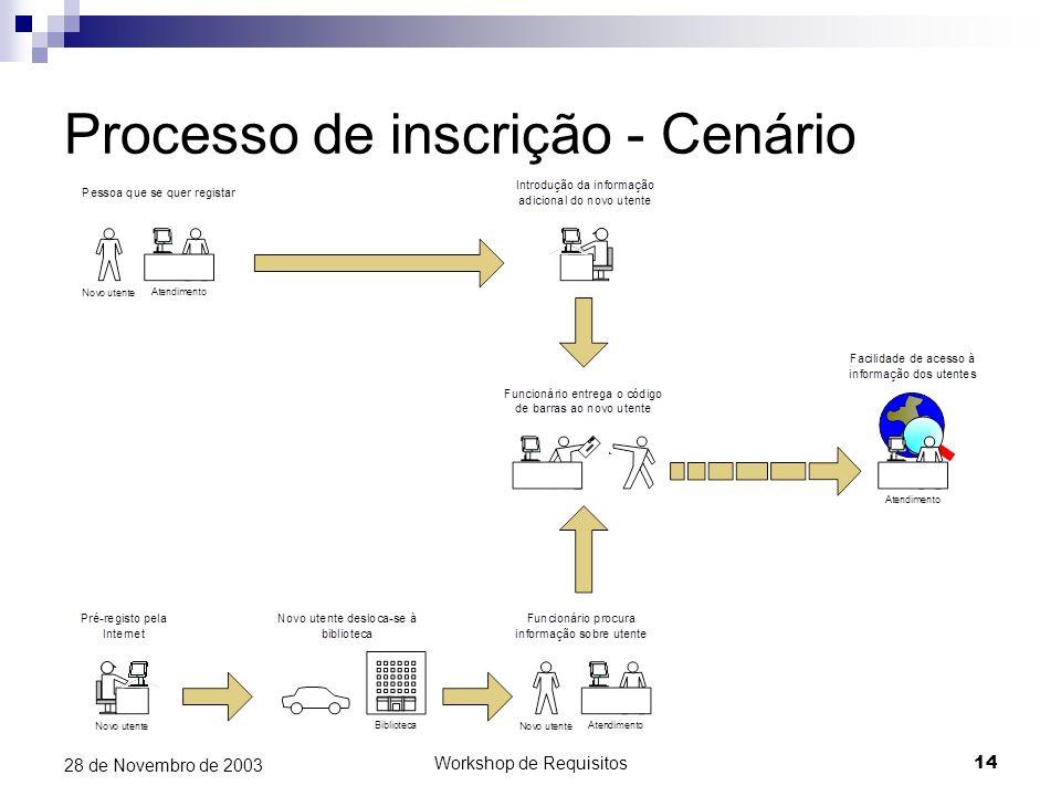 Processo de inscrição - Cenário