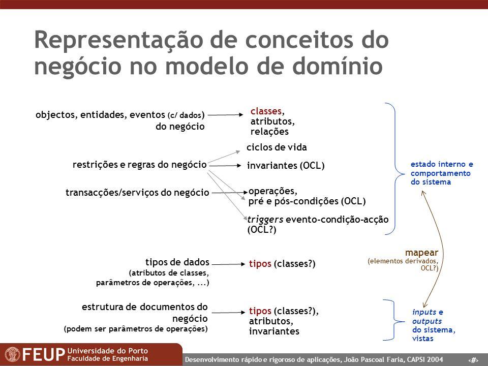Representação de conceitos do negócio no modelo de domínio