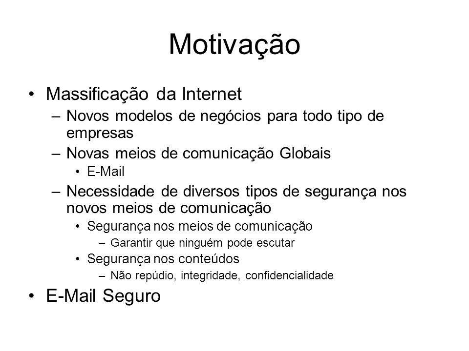 Motivação Massificação da Internet E-Mail Seguro