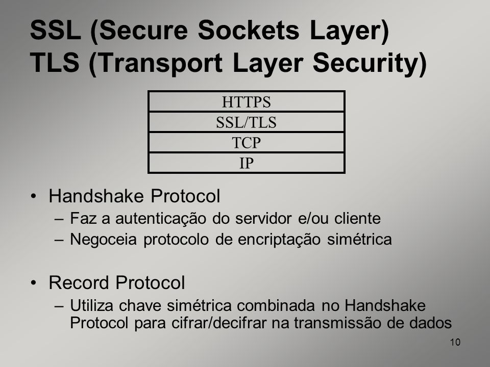 SSL (Secure Sockets Layer) TLS (Transport Layer Security)