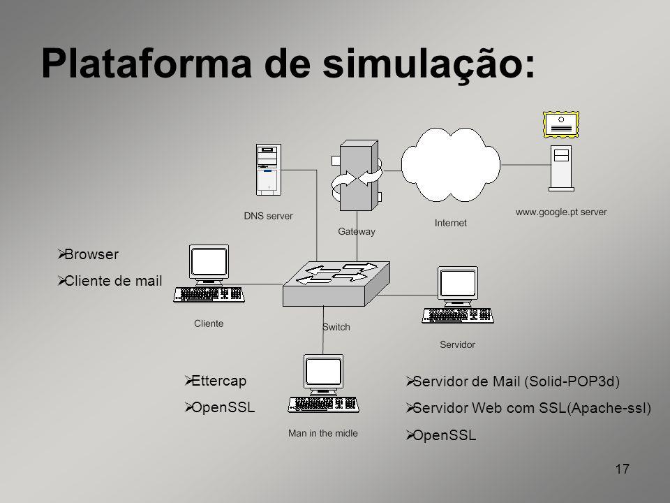 Plataforma de simulação: