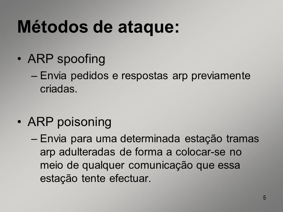 Métodos de ataque: ARP spoofing ARP poisoning