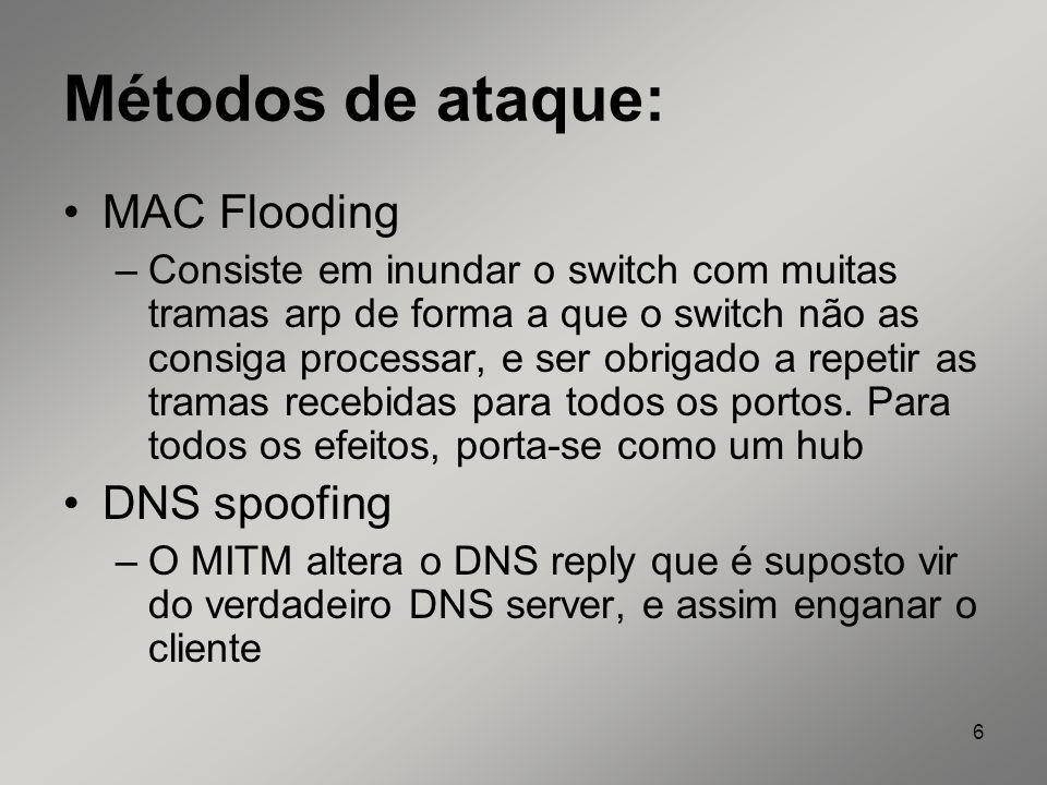 Métodos de ataque: MAC Flooding DNS spoofing