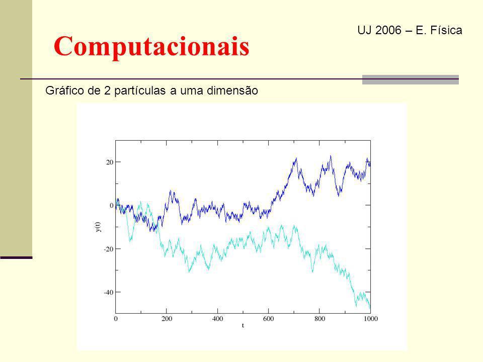 Computacionais UJ 2006 – E. Física