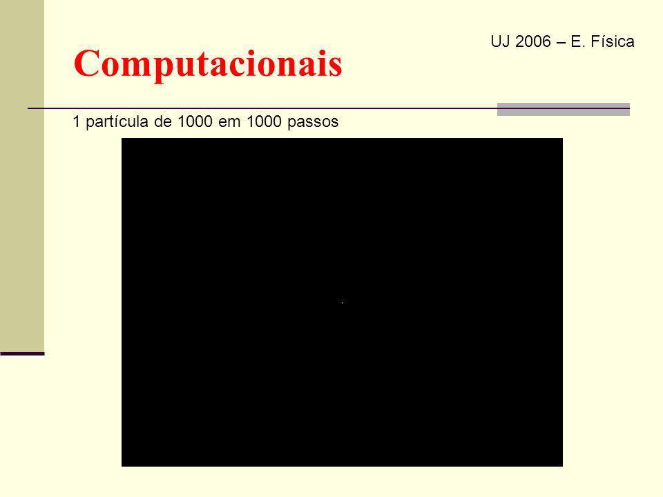Computacionais UJ 2006 – E. Física 1 partícula de 1000 em 1000 passos