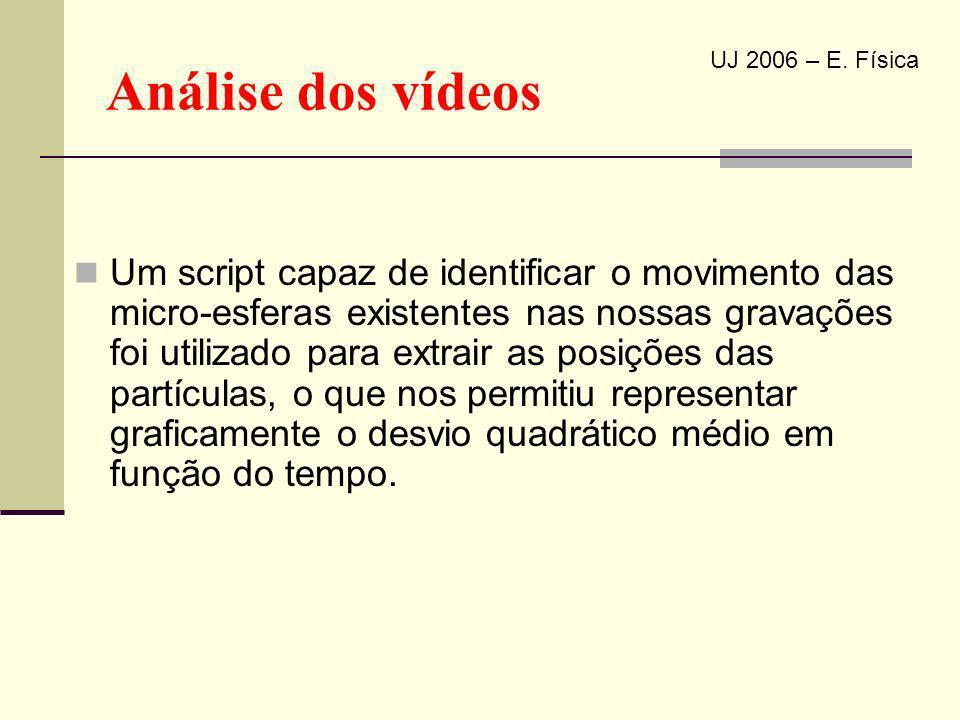 Análise dos vídeos UJ 2006 – E. Física.