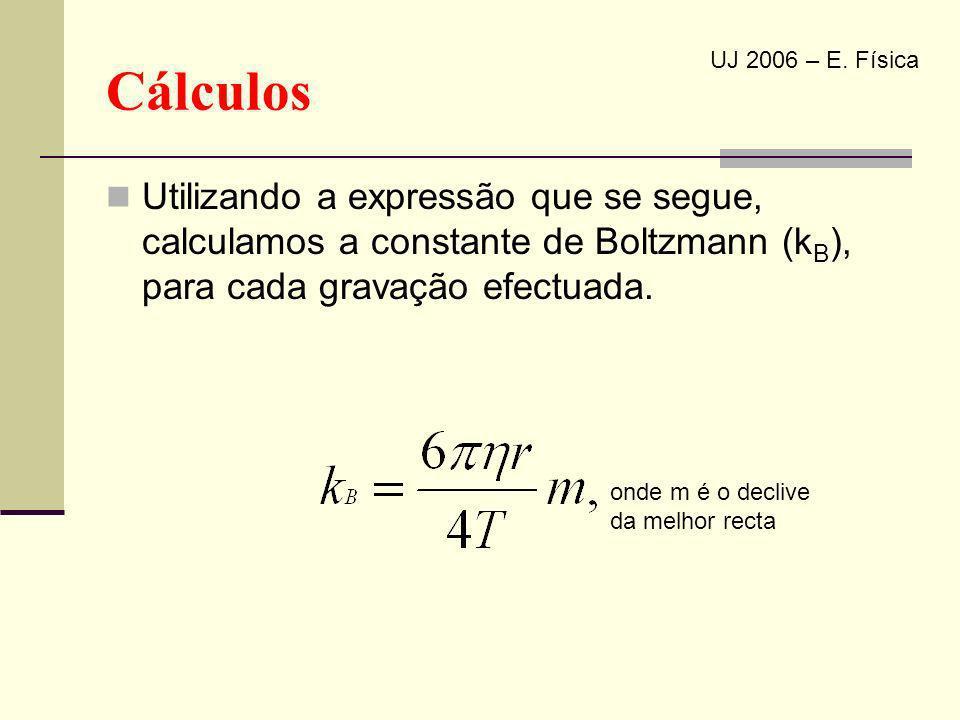 Cálculos UJ 2006 – E. Física. Utilizando a expressão que se segue, calculamos a constante de Boltzmann (kB), para cada gravação efectuada.