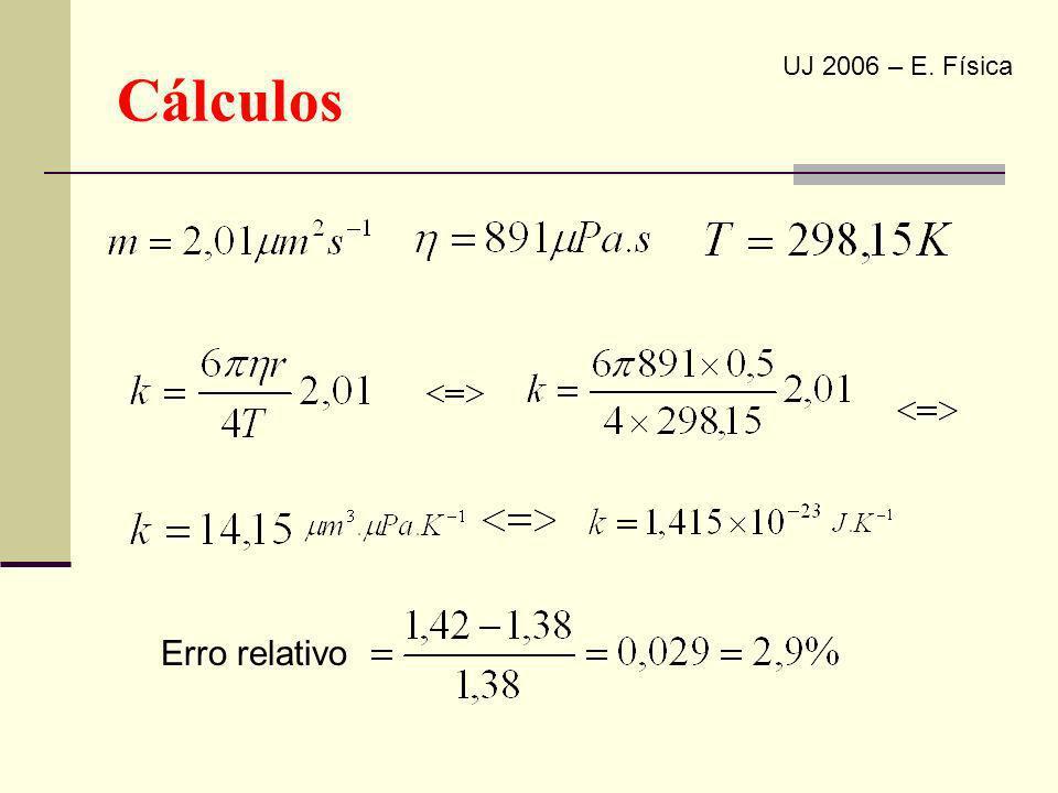 Cálculos UJ 2006 – E. Física Erro relativo