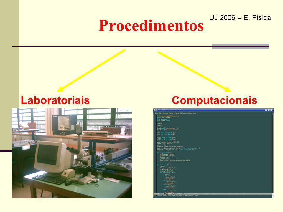 Procedimentos UJ 2006 – E. Física Laboratoriais Computacionais