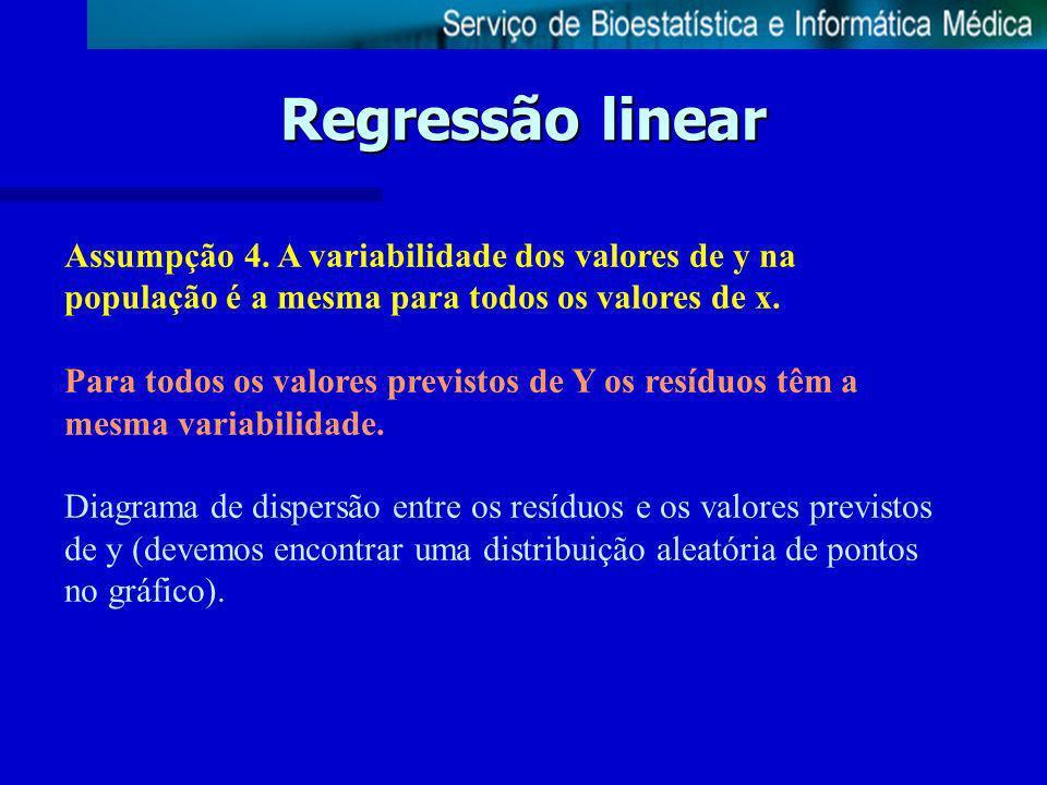 Regressão linear Assumpção 4. A variabilidade dos valores de y na população é a mesma para todos os valores de x.