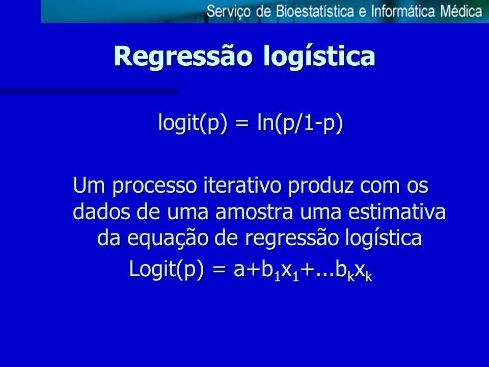Regressão logística logit(p) = ln(p/1-p)