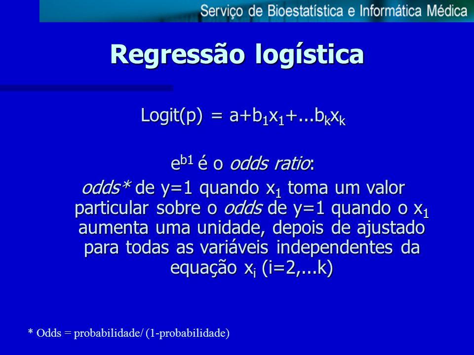 * Odds = probabilidade/ (1-probabilidade)