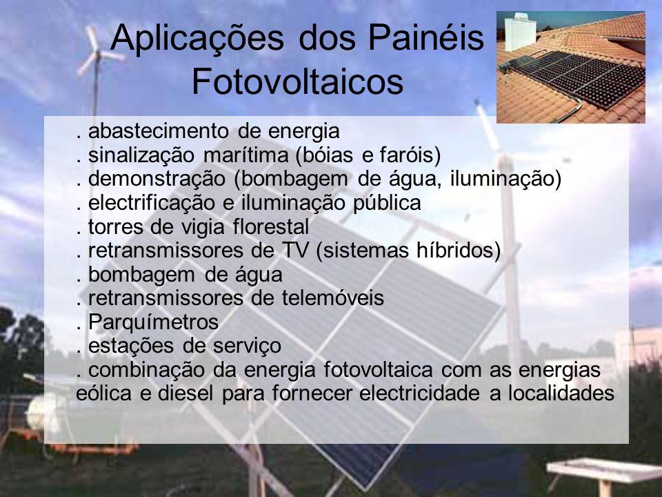 Aplicações dos Painéis Fotovoltaicos